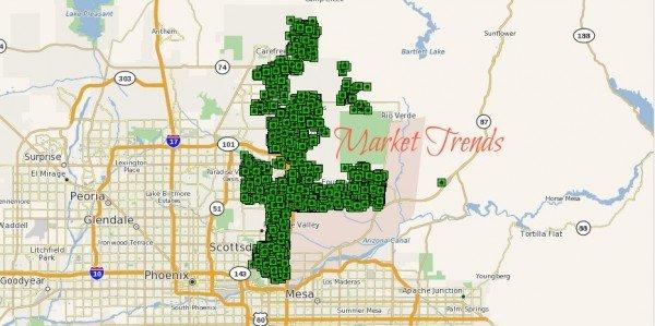 Market Trends Fountain Hills AZ, Scottsdale AZ